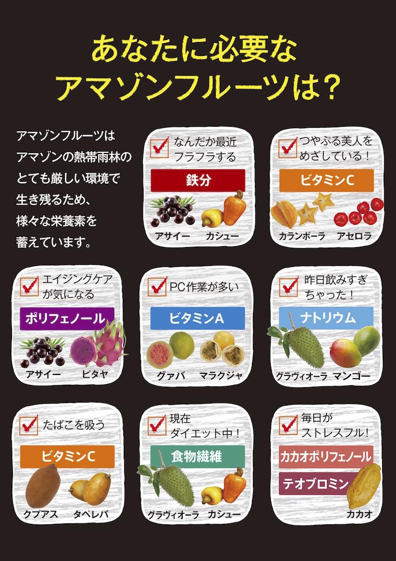 amazonfruits